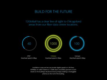 12global – Gigabit internet provider for Chicago area